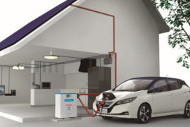 Nissan Leaf - Nissan Energy Program