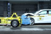 Crash test Euro NCAP 2020